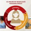 Modelul de personalitate DISC – cheia spre relații fericite și sănătoase